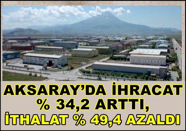 AKSARAY'DA İHRACAT % 34,2 ARTTI, İTHALAT % 49,4 AZALDI