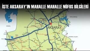 AKSARAY'IN 2019 SONU İTİBARİYLE MAHALLE MAHALLE NÜFUS BİLGİLERİ