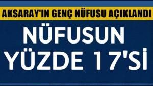 AKSARAY'DA GENÇ NÜFUSÜN ORANI %17,0 OLARAK HESAPLANDI