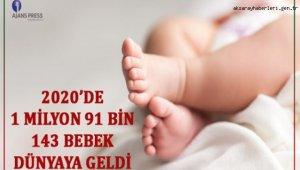 2020'de 1 milyon 91 bin 143 bebek dünyaya geldi