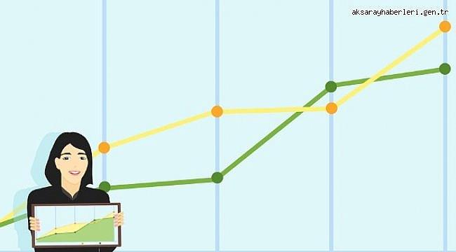 TCMB Beklenti Anketi: 2021 yılsonu enflasyon beklentisi %11,23 oldu